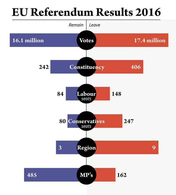Attached picture Referendum2016result.jpg