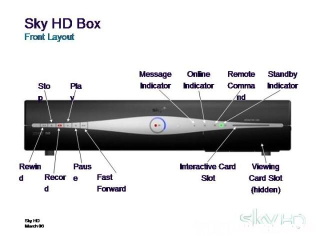 SkyHDFrontBox.jpg