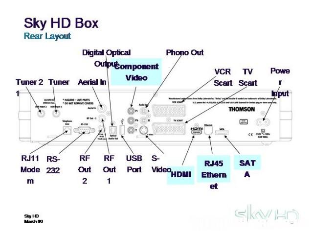SkyHDRearBox1.jpg